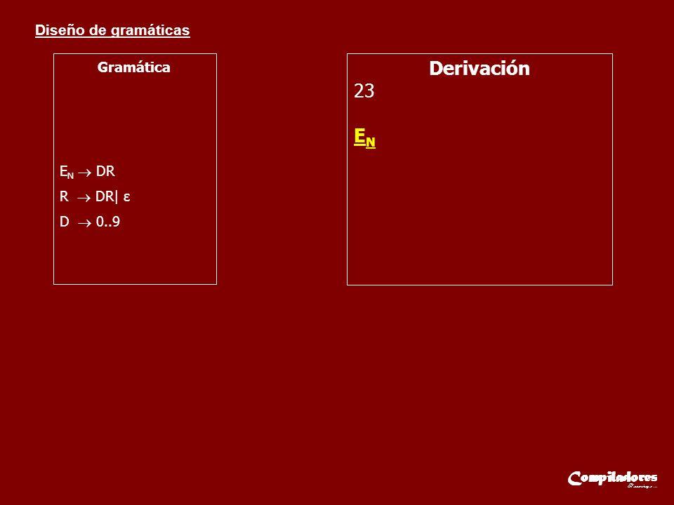 Diseño de gramáticas Gramática C FE X E S F E S.E N E S SE N E N DR R DR| ε D 0..9 S +| - | ε E X E|e Derivación 7.1e4 C FE X E S E S.E N E X E S SE N.E N E X E S E N.E N E X E S DR.E N E X E S 7R.E N E X E S 7.E N E X E S 7.DRE X E S 7.1RE X E S 7.1E X E S 7.1eE S 7.1eSE N 7.1eE N 7.1eDR