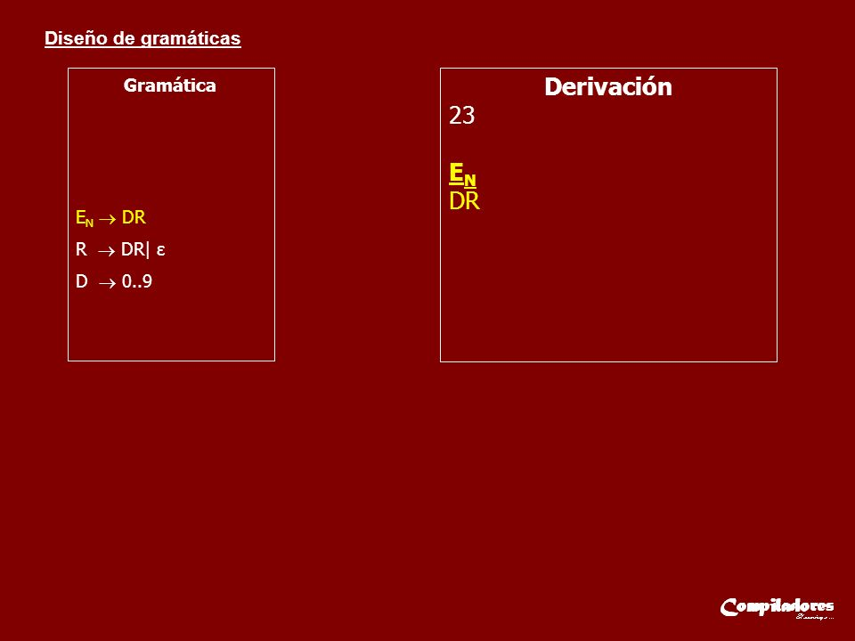 Diseño de gramáticas Gramática C FE X E S F E S.E N E S SE N E N DR R DR| ε D 0..9 S +| - | ε E X E|e Derivación 7.1e4 C FE X E S E S.E N E X E S SE N.E N E X E S E N.E N E X E S DR.E N E X E S 7R.E N E X E S 7.E N E X E S 7.DRE X E S 7.1RE X E S