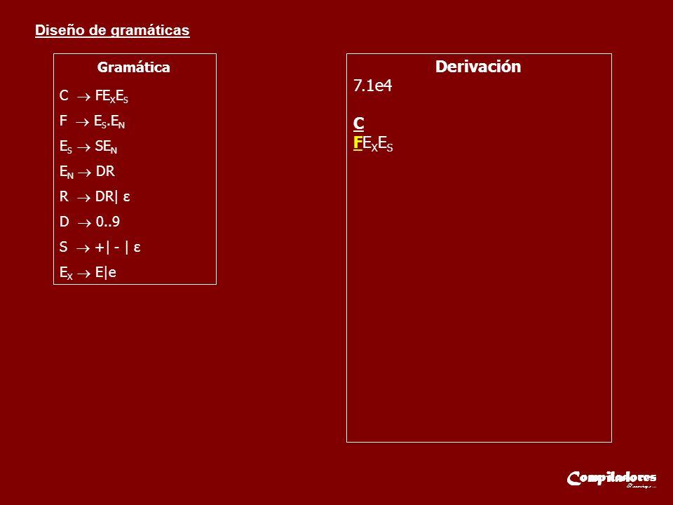 Diseño de gramáticas Gramática C FE X E S F E S.E N E S SE N E N DR R DR| ε D 0..9 S +| - | ε E X E|e Derivación 7.1e4 C FE X E S