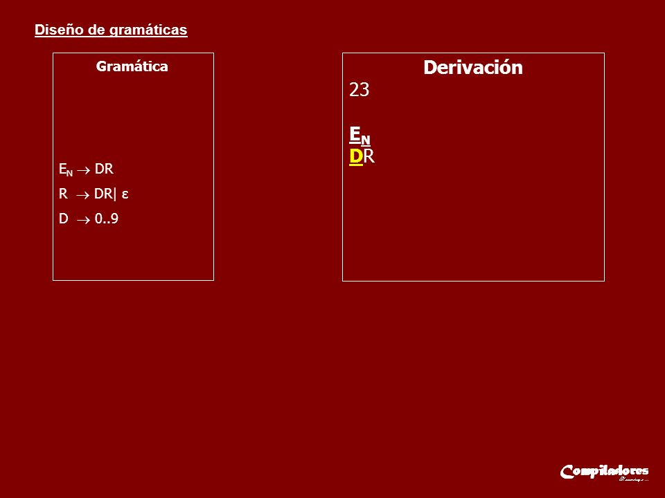 Diseño de gramáticas Gramática E S SE N E N DR R DR| ε D 0..9 S +| - | ε Derivación -23 E S SE N -E N -DR -2R -2DR