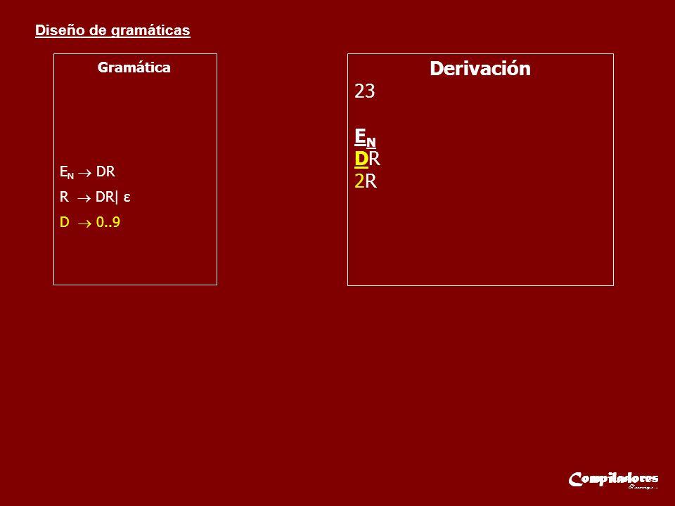 Diseño de gramáticas Gramática C FE X E S F E S.E N E S SE N E N DR R DR| ε D 0..9 S +| - | ε E X E|e Derivación 7.1e4 C