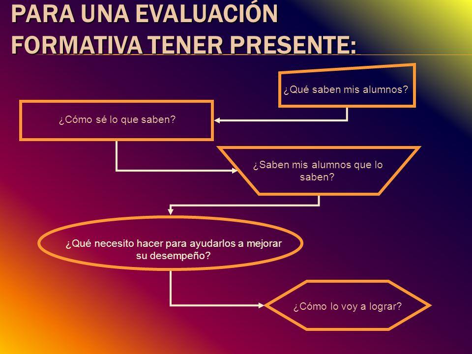 PARA UNA EVALUACIÓN FORMATIVA TENER PRESENTE: ¿Cómo sé lo que saben? ¿Qué saben mis alumnos? ¿Saben mis alumnos que lo saben? ¿Qué necesito hacer para