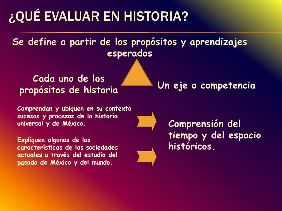 ¿QUÉ EVALUAR EN HISTORIA? Se define a partir de los propósitos y aprendizajes esperados Expliquen algunas de las características de las sociedades act
