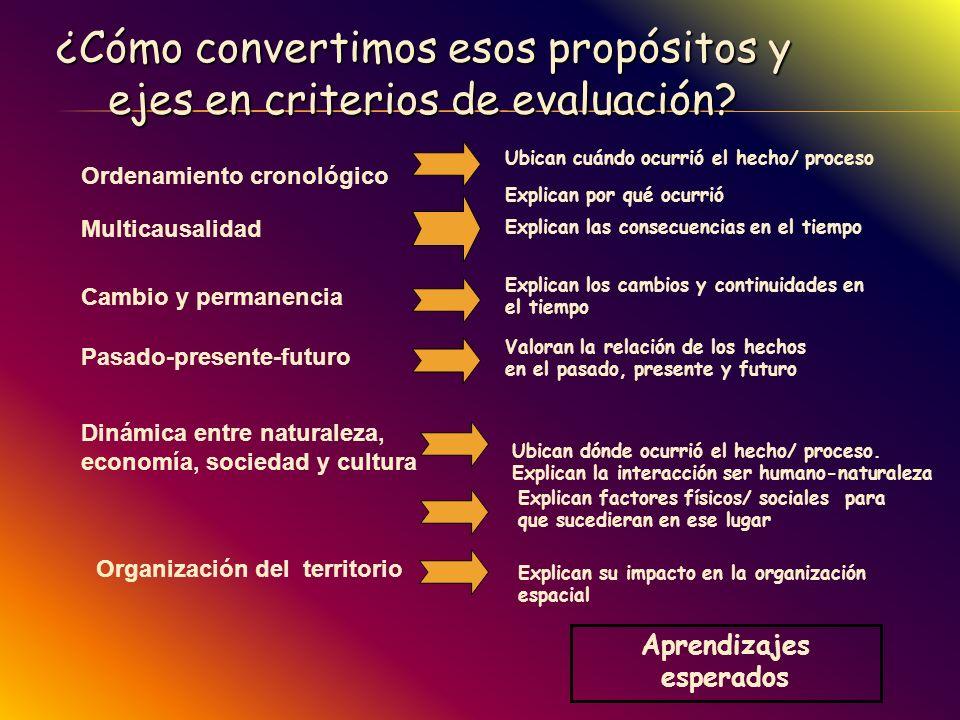 ¿Cómo convertimos esos propósitos y ejes en criterios de evaluación? Ordenamiento cronológico Cambio y permanencia Multicausalidad Pasado-presente-fut