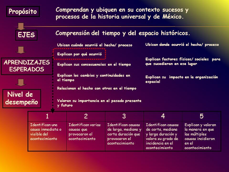 Comprendan y ubiquen en su contexto sucesos y procesos de la historia universal y de México. Ubican cuándo ocurrió el hecho/ proceso Explican por qué