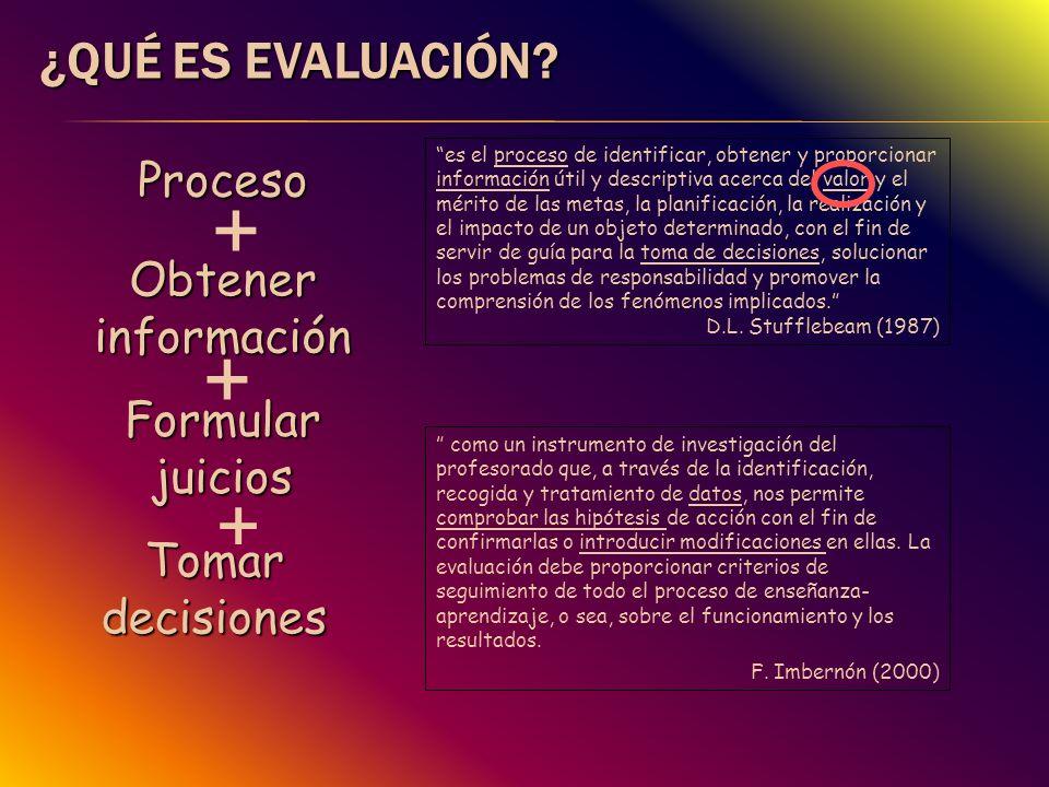 ¿QUÉ ES EVALUACIÓN? como un instrumento de investigación del profesorado que, a través de la identificación, recogida y tratamiento de datos, nos perm