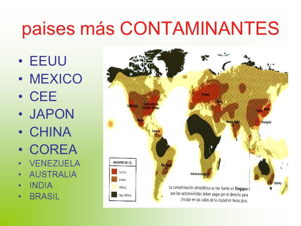 paises más CONTAMINANTES EEUU MEXICO CEE JAPON CHINA COREA VENEZUELA AUSTRALIA INDIA BRASIL