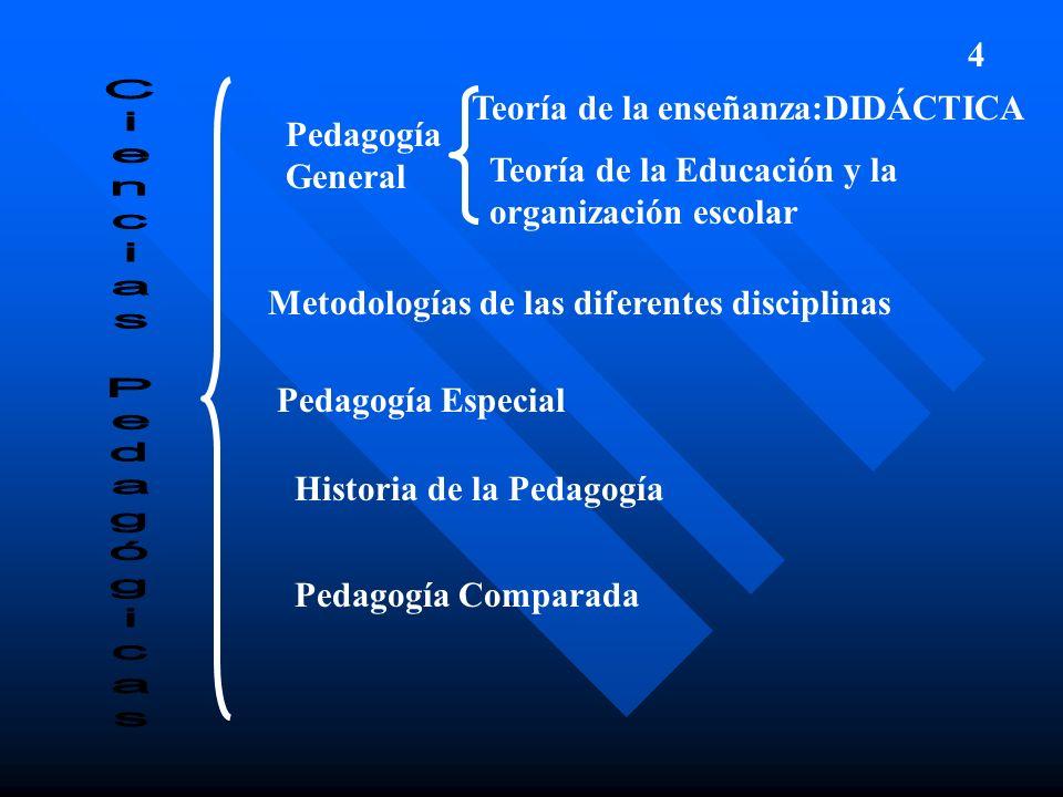 Educación Su objeto de estudio Pedagogía Surge como ciencia a finales del siglo XIX cuando nace la escuela como institución Sistematización y profundi