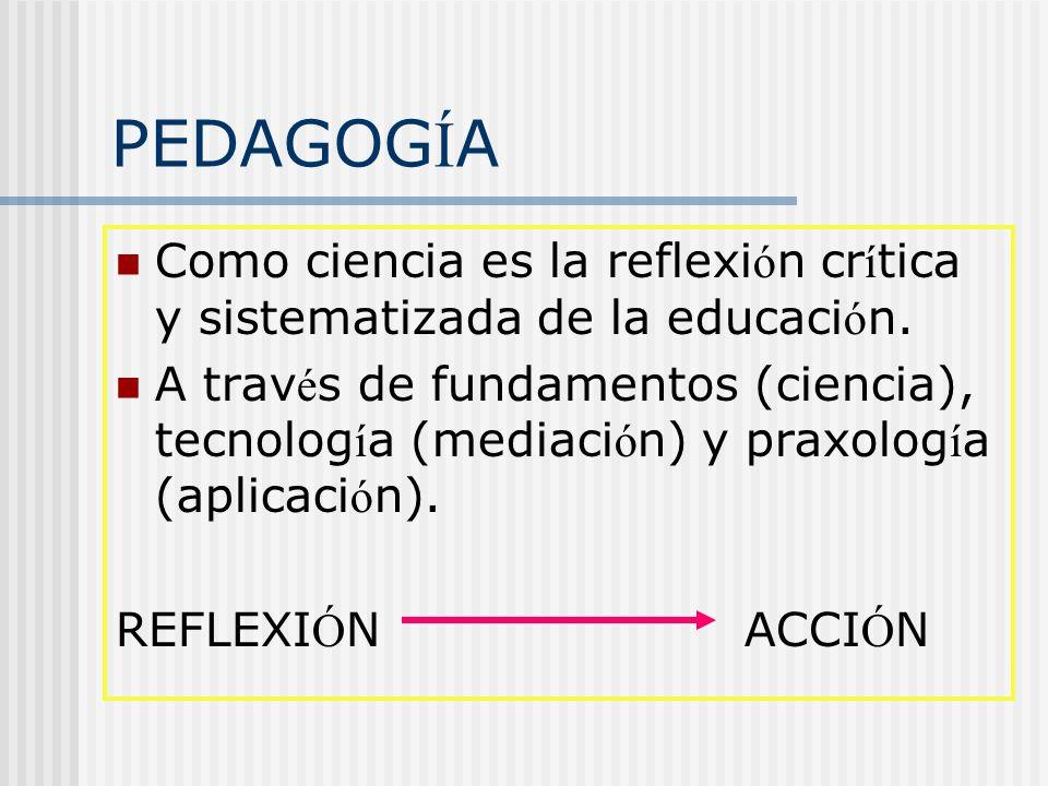 Pedagogía General Teoría de la enseñanza:DIDÁCTICA Teoría de la Educación y la organización escolar Metodologías de las diferentes disciplinas Pedagog
