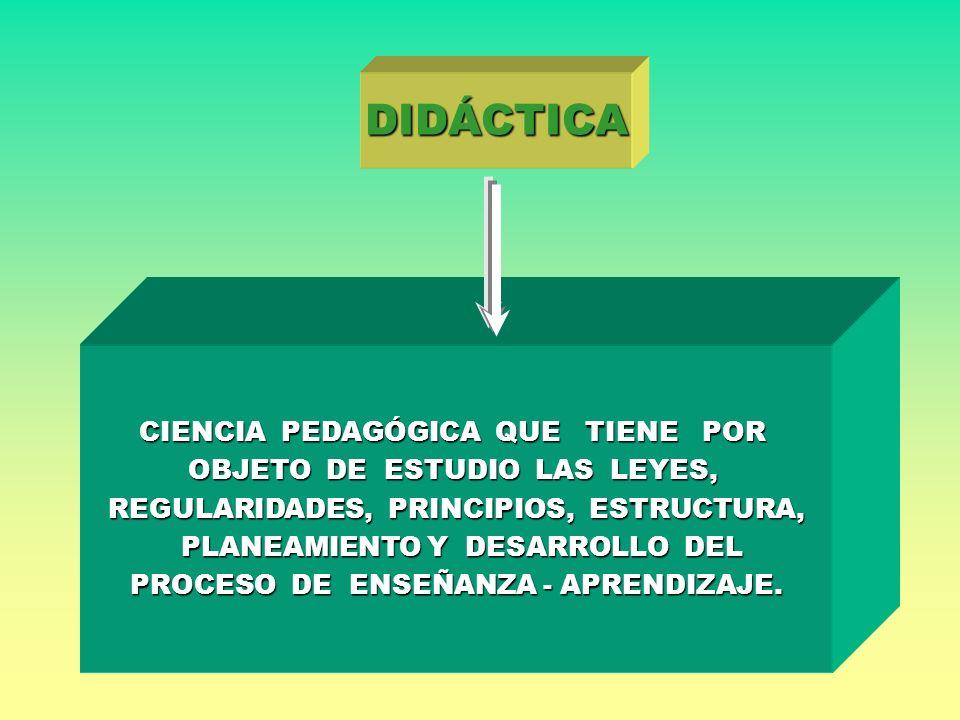 ALGUNAS DEFINICIONES DE DIDÁCTICA Artificio universal para enseñar todo a todos. Arte de enseñar a aprender. (J.A.Comenio 1592- 1670) Es la disciplina