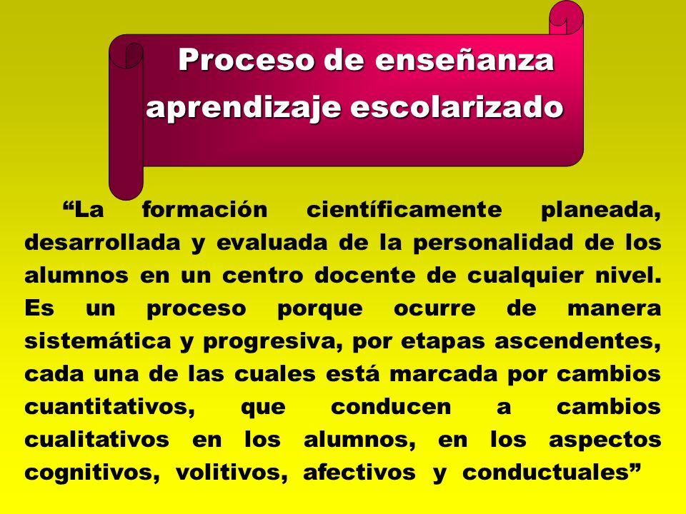 Existencia de leyes del proceso didáctico. Existencia de leyes del proceso didáctico. Definición de un objeto de estudio. Definición de un objeto de e