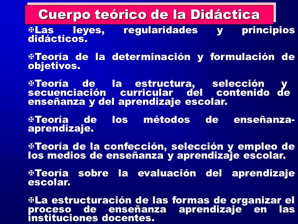 DIDÁCTICA OBJETO DE ESTUDIO ESTUDIO OBJETO DE ESTUDIO ESTUDIO OBJETIVOSOBJETIVOSFUNCIÓNFUNCIÓN (Proceso de enseñanzaaprendizaje) ( Descubrirlas leyes,