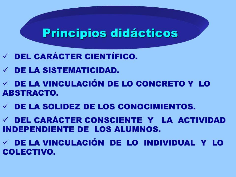 Características esenciales del proceso de enseñanza-aprendizaje. PLANEADO; BILATERAL; UNITARIO; ACTIVO; CONSCIENTE; DOCENTE- EDUCATIVO; DESARROLLADOR;