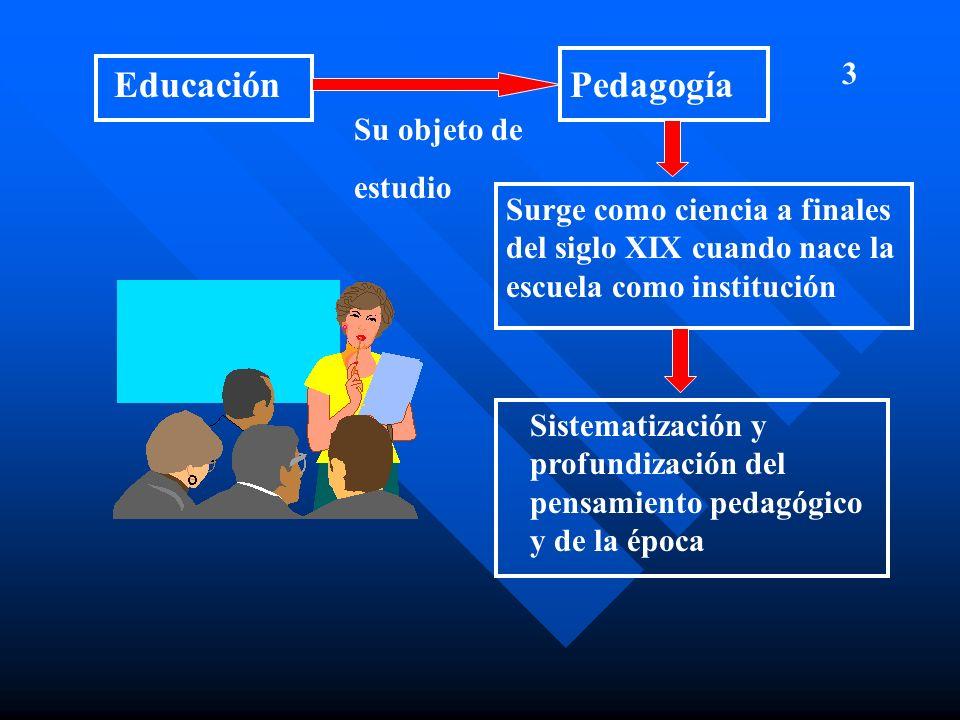 EDUCACI Ó N DID Á CTICA FUNDAMENTOS TE Ó RICOS MODELOS PEDAG Ó GICOS Te ó rico-formal Principios pedag ó gicos Formaci ó n humana Interactividad Model
