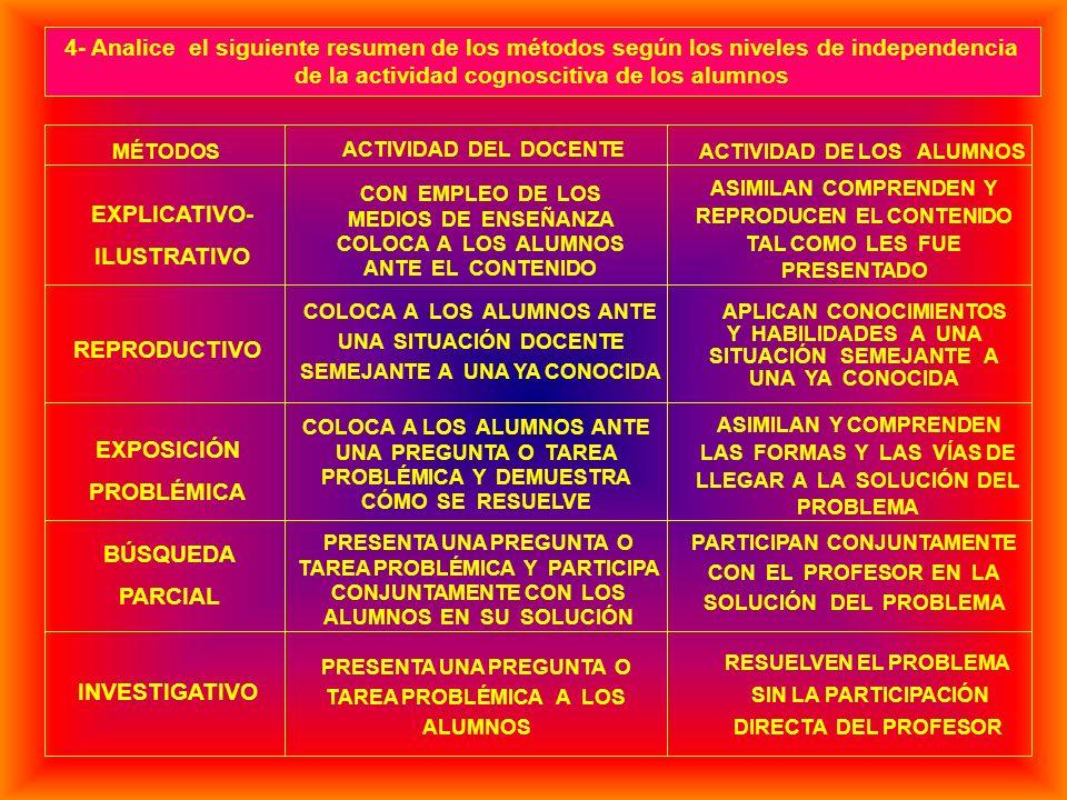 MÉTODOS SEGÚN LOS NIVELES DE INDEPENDENCIA DE LA ACTIVIDAD COGNOSCITIVA 1.- EXPLICATIVO - ILUSTRATIVO (INFORMATIVO -RECEPTIVO) 2.- REPRODUCTIVO 3.- EXPOSICIÓN PROBLÉMICA 4.- BÚSQUEDA PARCIAL 5.- INVESTIGATIVO
