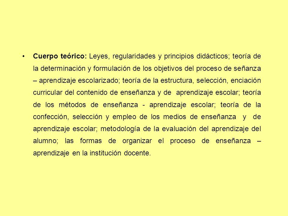 SISTEMA DE CONOCIMIENTOS SISTEMA DE CONOCIMIENTOS SISTEMA DE HABILIDADES SISTEMA DE HABILIDADES SISTEMA DE EXPERIENCIAS DE LA ACTIVIDAD CREADORA SISTEMA DE EXPERIENCIAS DE LA ACTIVIDAD CREADORA SISTEMA DE NORMAS DE RELACIONES CON EL MUNDO SISTEMA DE NORMAS DE RELACIONES CON EL MUNDO ESTRUCTURA DEL CONTENIDO DE ENSEÑANZA - APRENDIZAJE