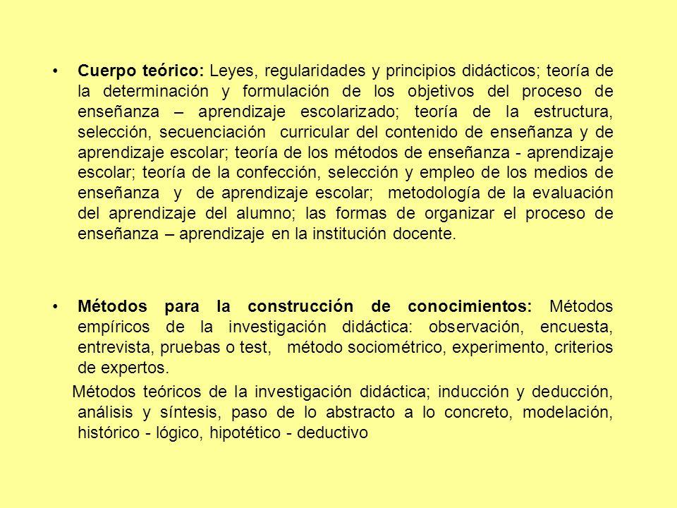 APRENDIZAJE: ES EL PROCESO DIALÉCTICO DE APROPIACIÓN DE LOS CONTENIDOS Y LAS FORMAS DE CONOCER, HACER, CONVIVIR Y SER, CONSTRUIDOS EN LA EXPERIENCIA SOCIO-HISTÓRICA, EN EL CUAL SE PRODUCEN, COMO RESULTADO DE LA ACTIVIDAD Y DE LA INTERACCIÓN CON OTRAS PERSONAS, CAMBIOS RELATIVAMENTE DURADEROS Y GENERALIZABLES, QUE LE PERMITEN ADAPTARSE A LA REALIDAD, TRANSFORMARLA Y CRECER COMO PERSONALIDAD.