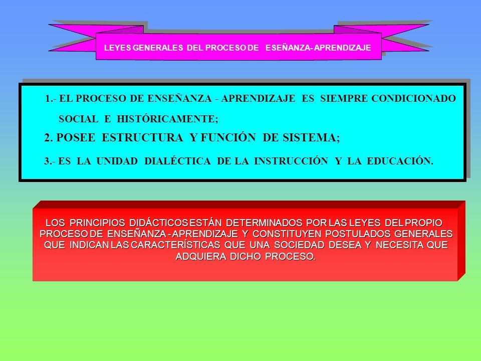 LEYES GENERALES DEL PROCESO DE ESEÑANZA- APRENDIZAJE 1.- EL PROCESO DE ENSEÑANZA - APRENDIZAJE ES SIEMPRE CONDICIONADO SOCIAL E HISTÓRICAMENTE; 2.