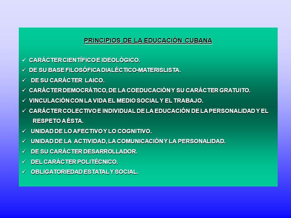 FUERZAS MOTRICES DEL PEA Radican en la contradicción entre: Exigencia del docente y posibilidades de los alumnos.