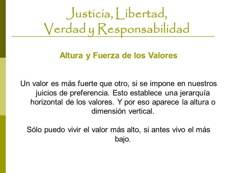 Justicia, Libertad, Verdad y Responsabilidad Altura y Fuerza de los Valores Un valor es más fuerte que otro, si se impone en nuestros juicios de prefe