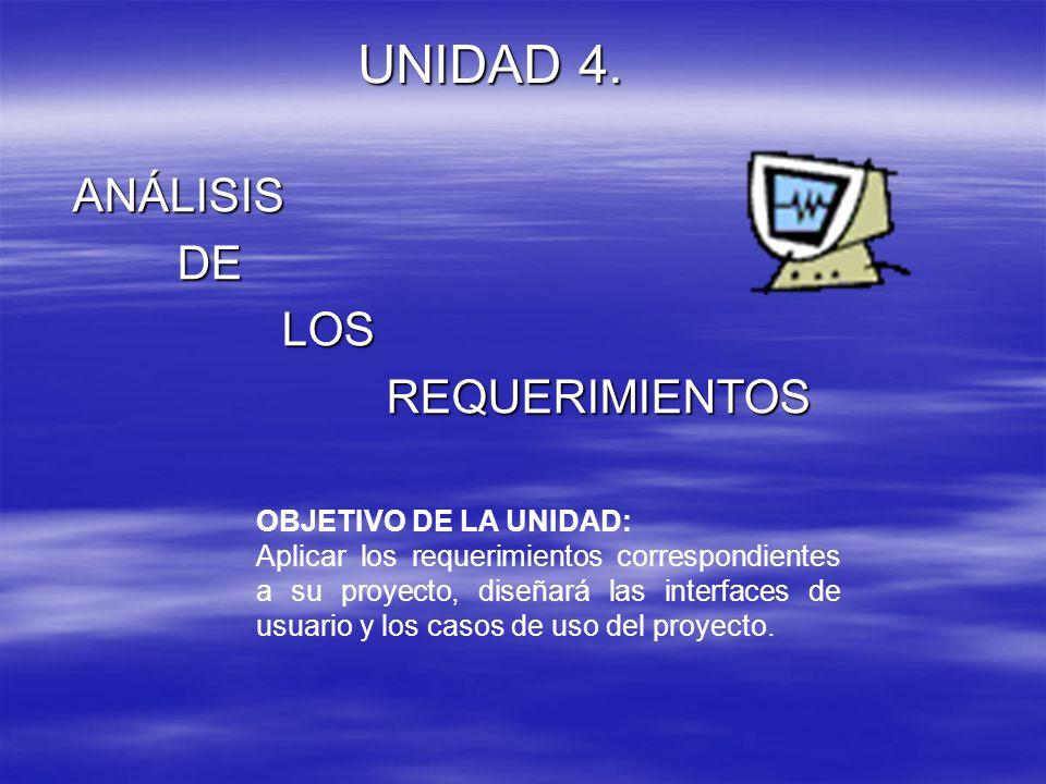 Temario de la Unidad 4.1 Requerimientos Funcionales y no funcionales 4.2 Casos de Uso 4.3 Diseño de Interfaz 4.3.1 Reglas en el diseño de IGU 4.3.2 Integración de la IGU al caso de uso Examen programado.