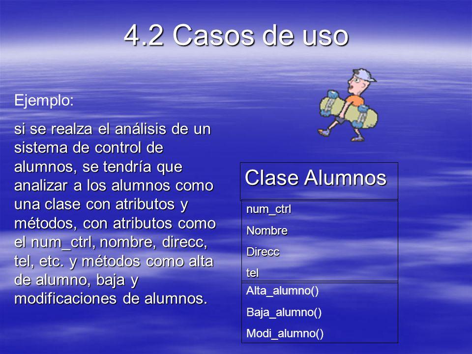 4.2 Casos de uso Clase Alumnos Ejemplo: si se realza el análisis de un sistema de control de alumnos, se tendría que analizar a los alumnos como una clase con atributos y métodos, con atributos como el num_ctrl, nombre, direcc, tel, etc.