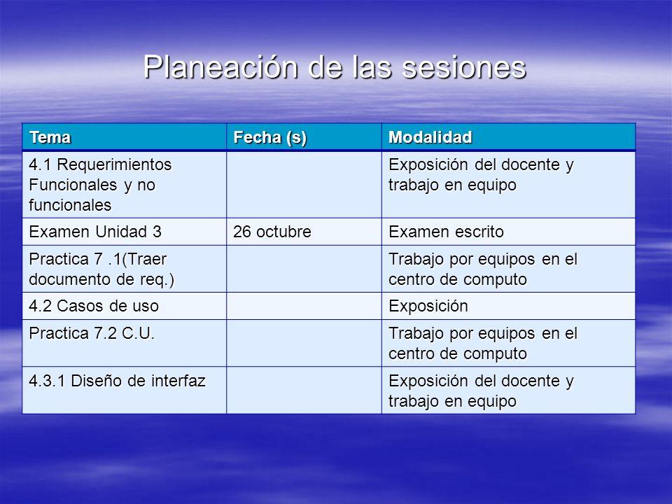 Tema Fecha (s) Modalidad Practica 8.