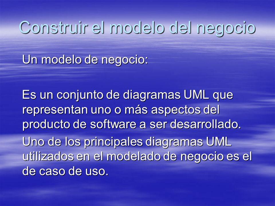Construir el modelo del negocio Un modelo de negocio: Un modelo de negocio: Es un conjunto de diagramas UML que representan uno o más aspectos del producto de software a ser desarrollado.