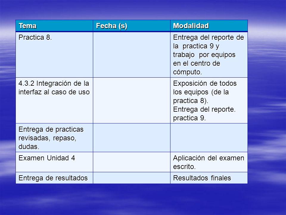 4.2 Casos de uso Flujo de trabajo de los requerimientos: Flujo de trabajo de los requerimientos: 1.Comprender el dominio Comprender el dominio, esto es, el ambiente específico en el cual operaría el producto deseado.