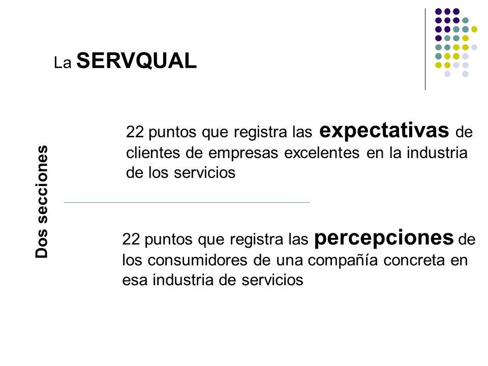 La SERVQUAL 22 puntos que registra las expectativas de clientes de empresas excelentes en la industria de los servicios 22 puntos que registra las per