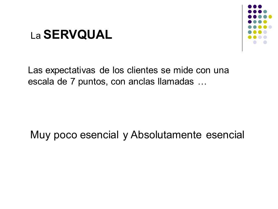 La SERVQUAL Las expectativas de los clientes se mide con una escala de 7 puntos, con anclas llamadas … Muy poco esencial y Absolutamente esencial