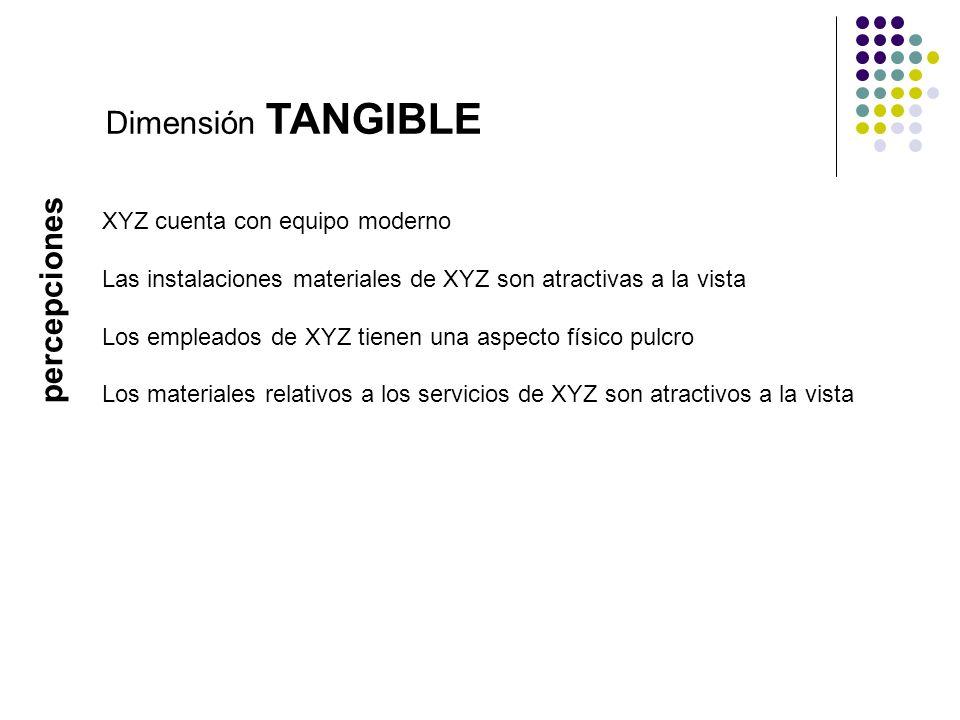 Dimensión TANGIBLE XYZ cuenta con equipo moderno Las instalaciones materiales de XYZ son atractivas a la vista Los empleados de XYZ tienen una aspecto