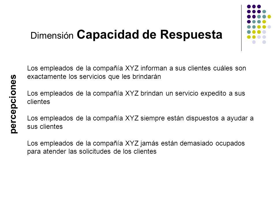 Dimensión Capacidad de Respuesta Los empleados de la compañía XYZ informan a sus clientes cuáles son exactamente los servicios que les brindarán Los e