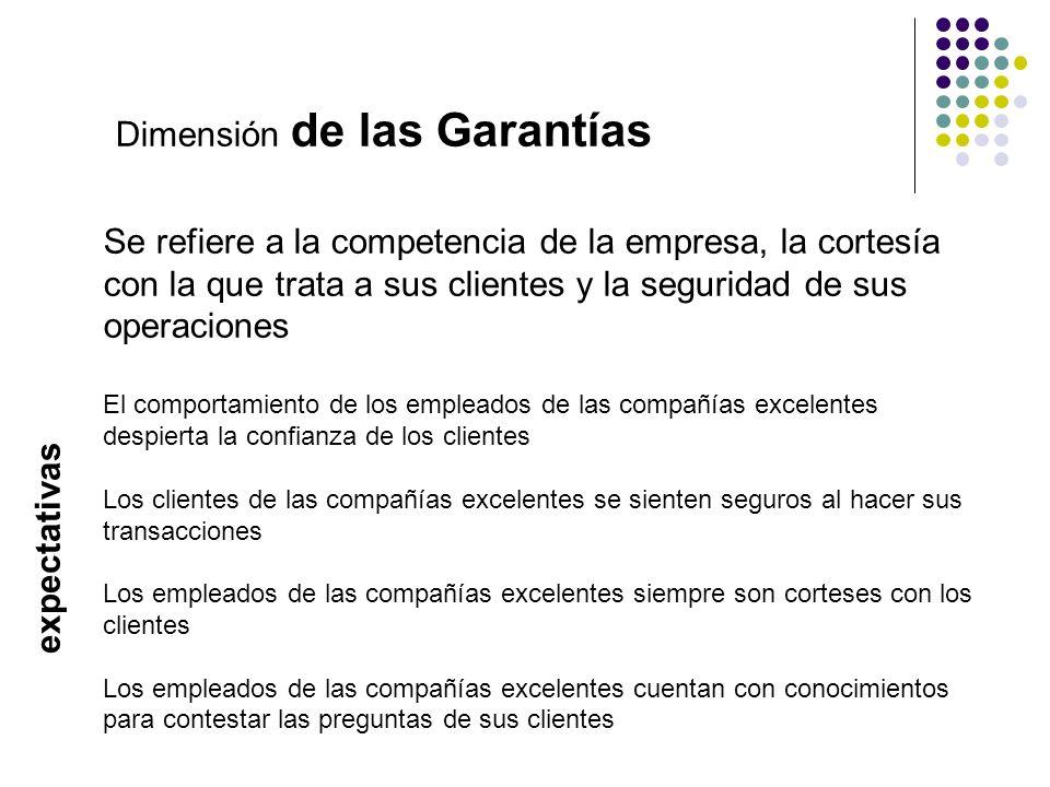 Dimensión de las Garantías El comportamiento de los empleados de las compañías excelentes despierta la confianza de los clientes Los clientes de las c