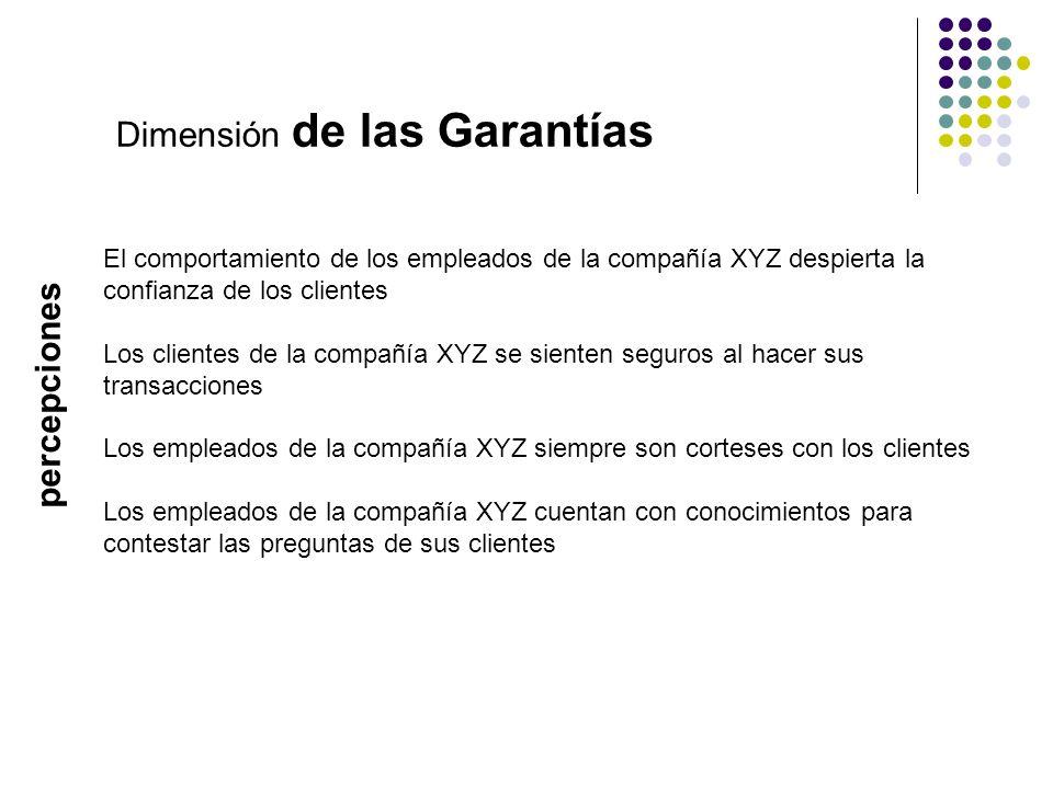El comportamiento de los empleados de la compañía XYZ despierta la confianza de los clientes Los clientes de la compañía XYZ se sienten seguros al hac