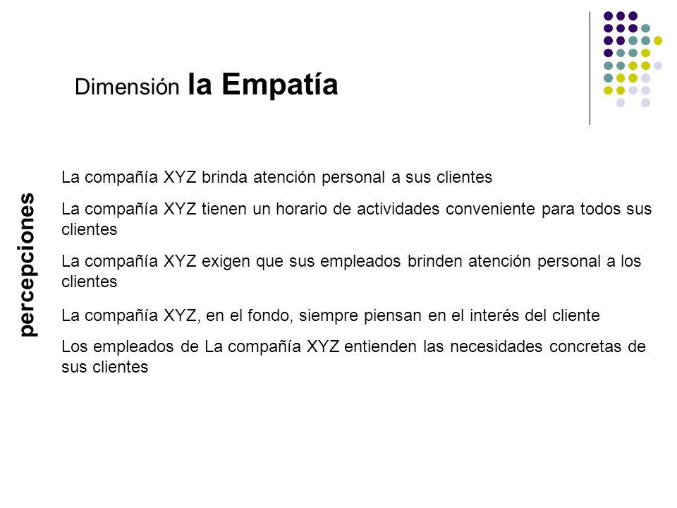 Dimensión la Empatía La compañía XYZ brinda atención personal a sus clientes La compañía XYZ tienen un horario de actividades conveniente para todos s