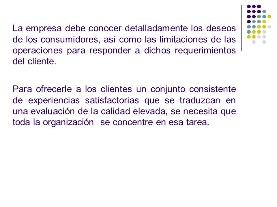 La empresa debe conocer detalladamente los deseos de los consumidores, así como las limitaciones de las operaciones para responder a dichos requerimie