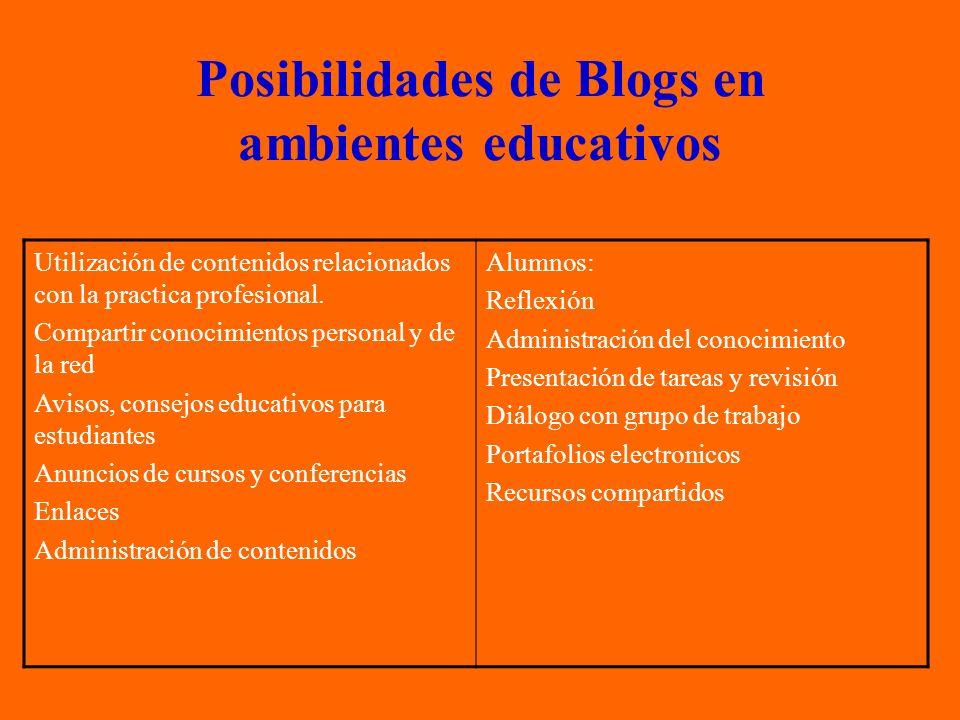 Posibilidades de Blogs en ambientes educativos Utilización de contenidos relacionados con la practica profesional. Compartir conocimientos personal y