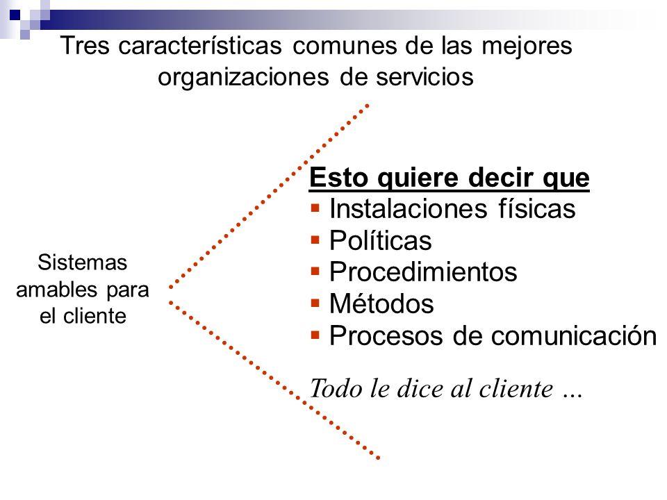 Tres características comunes de las mejores organizaciones de servicios Sistemas amables para el cliente Esto quiere decir que Instalaciones físicas P