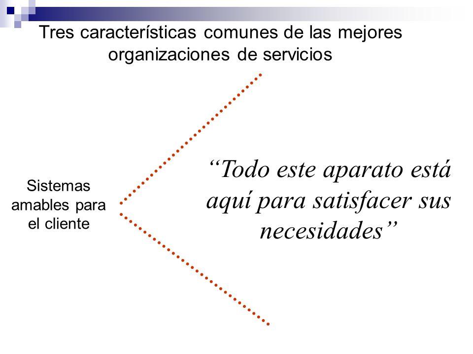 Tres características comunes de las mejores organizaciones de servicios Sistemas amables para el cliente Todo este aparato está aquí para satisfacer s