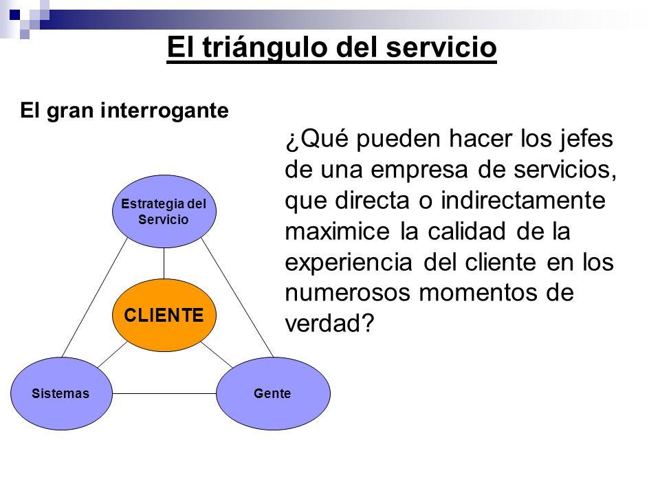 El triángulo del servicio El gran interrogante Estrategia del Servicio Sistemas CLIENTE Gente ¿Qué pueden hacer los jefes de una empresa de servicios,