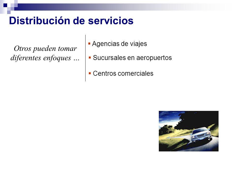 Distribución de servicios Otros pueden tomar diferentes enfoques … Agencias de viajes Sucursales en aeropuertos Centros comerciales