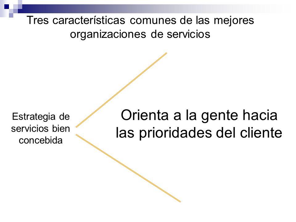 Tres características comunes de las mejores organizaciones de servicios Estrategia de servicios bien concebida Orienta a la gente hacia las prioridade