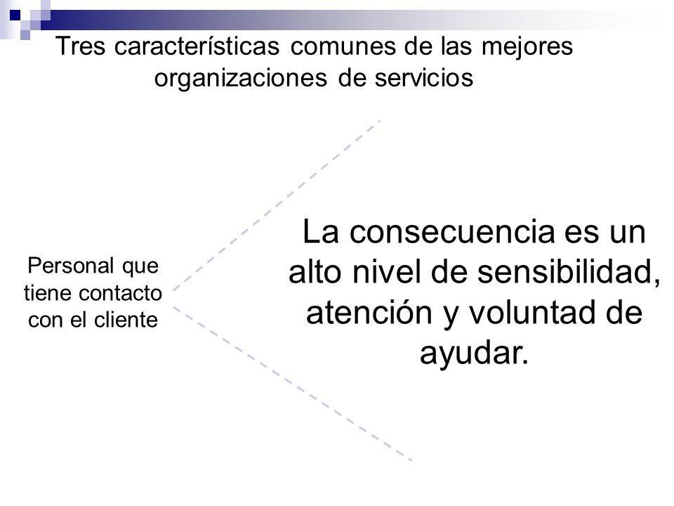Tres características comunes de las mejores organizaciones de servicios Personal que tiene contacto con el cliente La consecuencia es un alto nivel de