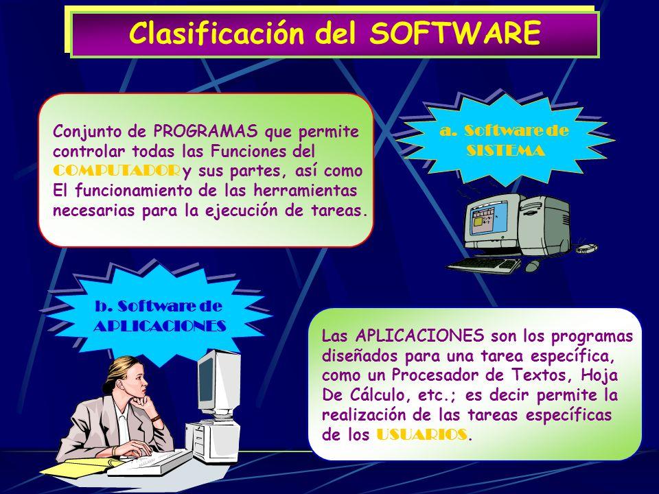 Clasificación del SOFTWARE Conjunto de PROGRAMAS que permite controlar todas las Funciones del COMPUTADOR y sus partes, así como El funcionamiento de
