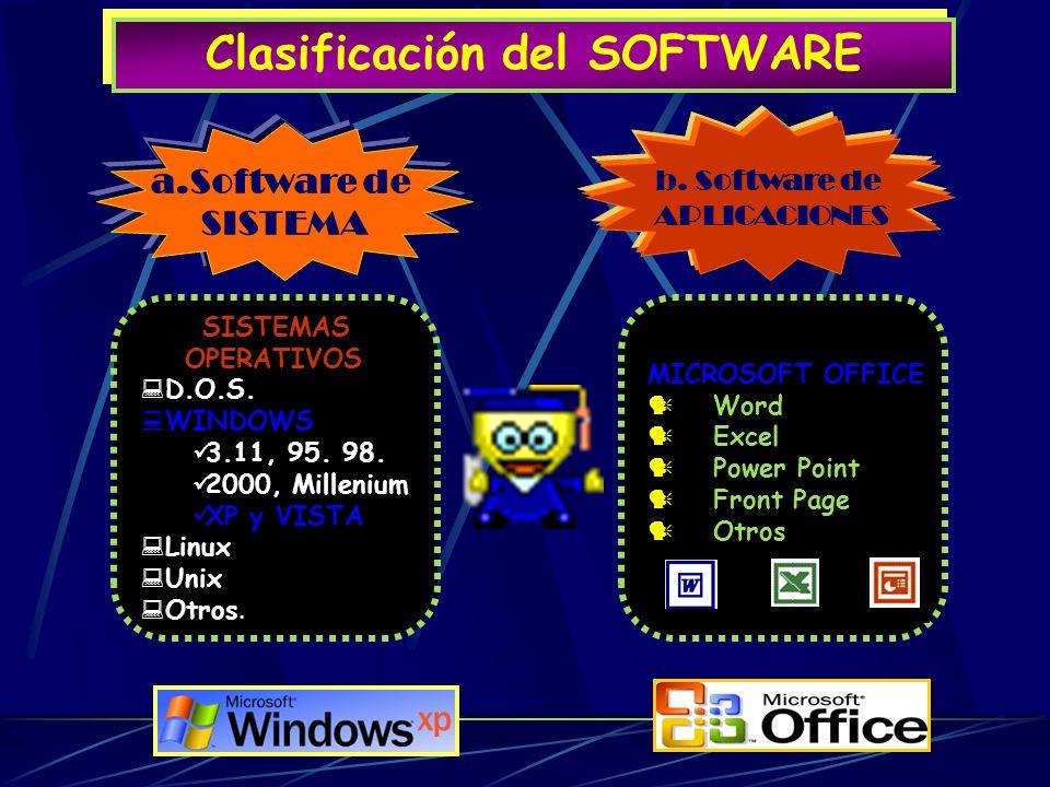 a.Software de SISTEMA b. Software de APLICACIONES SISTEMAS OPERATIVOS D.O.S. WINDOWS 3.11, 95. 98. 2000, Millenium XP y VISTA Linux Unix Otros. Clasif