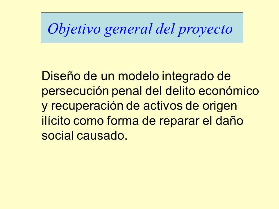 Objetivo General Diseño de un modelo integrado de persecución penal del delito económico y recuperación de activos de origen ilícito como forma de rep