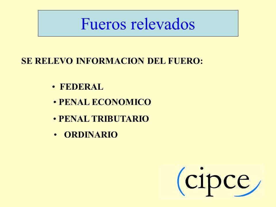 ORDINARIO Fueros relevados SE RELEVO INFORMACION DEL FUERO: FEDERAL PENAL ECONOMICO PENAL TRIBUTARIO