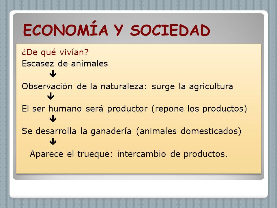 Vídeos Revolución neolítica: agricultura Revolución neolítica: ganadería Revolución neolítica: urbanismo El neolítico en España