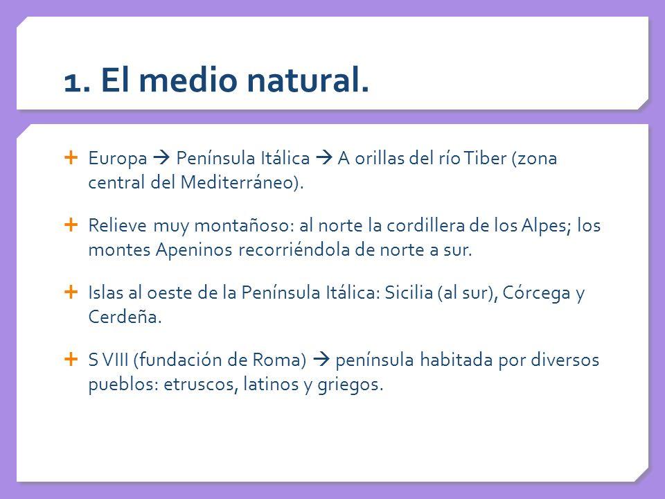 1. El medio natural. Europa Península Itálica A orillas del río Tiber (zona central del Mediterráneo). Relieve muy montañoso: al norte la cordillera d